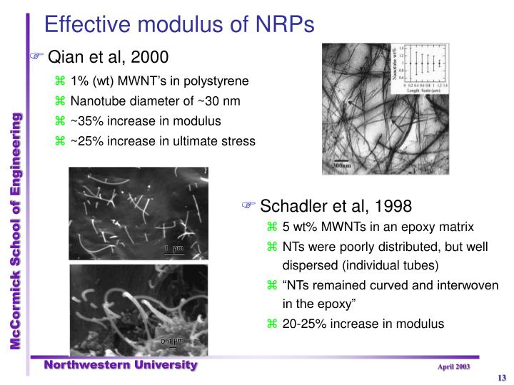 Effective modulus of NRPs