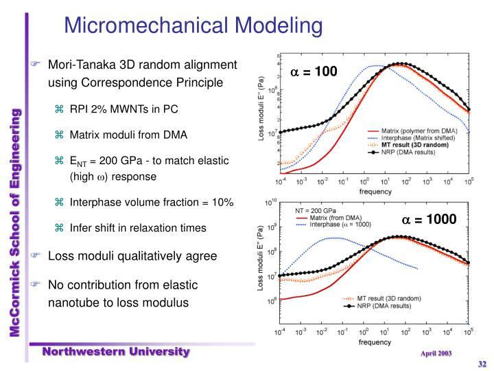 Micromechanical Modeling