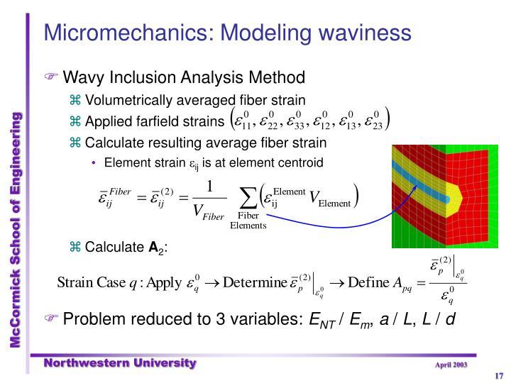 Micromechanics: Modeling waviness