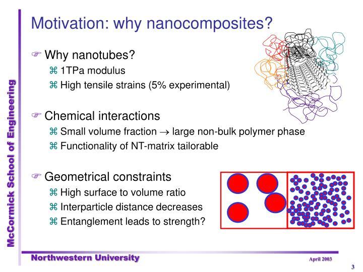 Motivation: why nanocomposites?