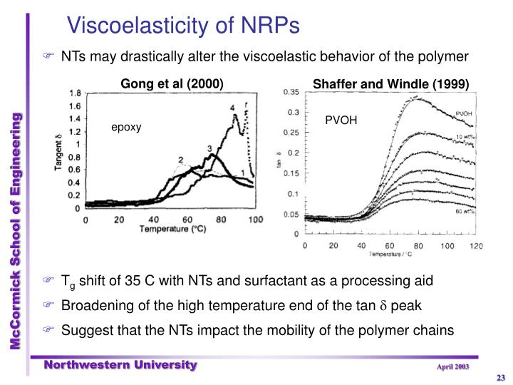 Viscoelasticity of NRPs