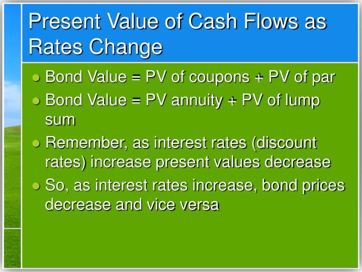 Present Value of Cash Flows as Rates Change