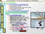 2 procurement 2 7 invoice processing 2 7 4 payment