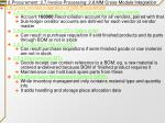 2 procurement 2 7 invoice processing 2 8 mm cross module integration