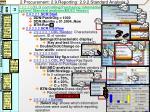 2 procurement 2 9 reporting 2 9 2 standard analysis 3