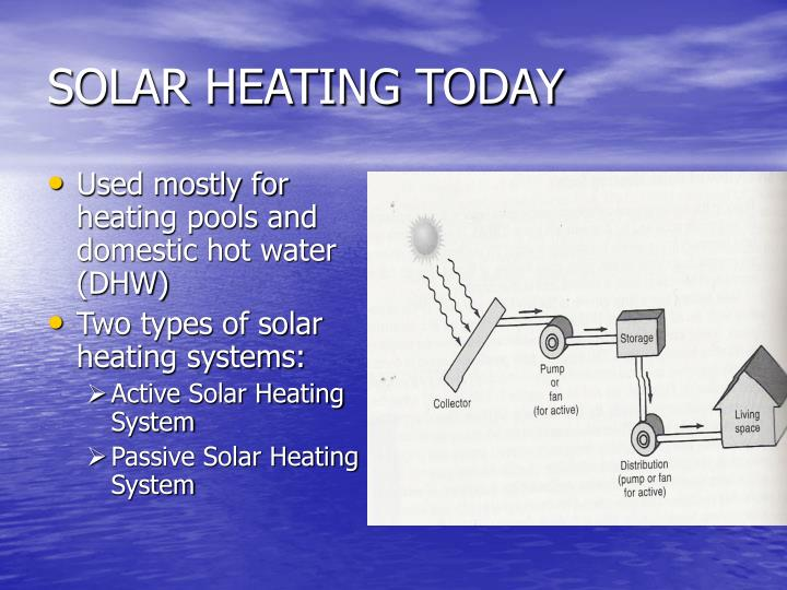 SOLAR HEATING TODAY