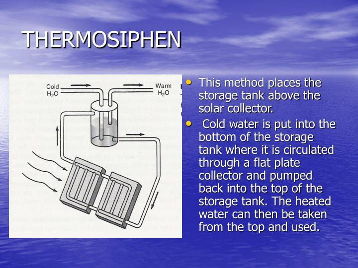 THERMOSIPHEN