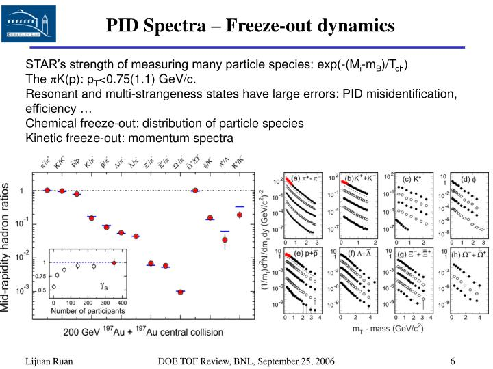 PID Spectra – Freeze-out dynamics
