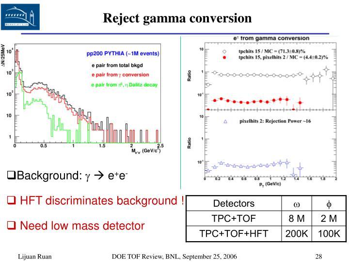 Reject gamma conversion