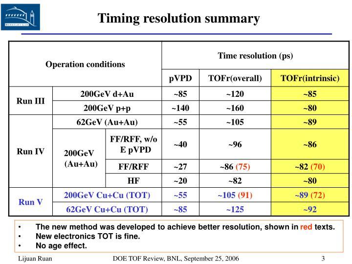 Timing resolution summary