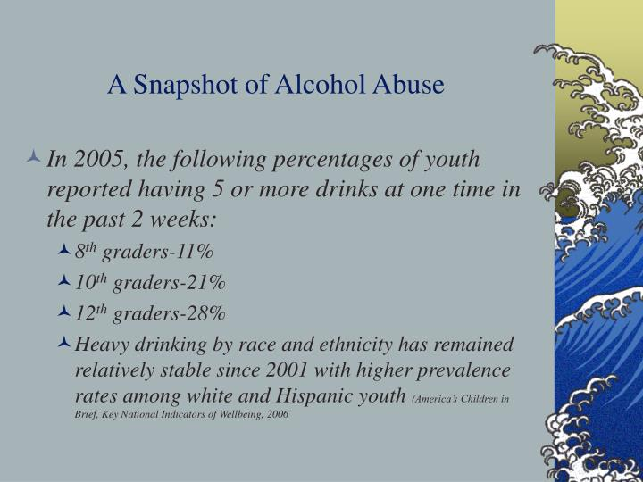 A Snapshot of Alcohol Abuse