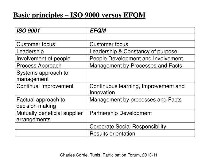 Basic principles – ISO 9000 versus EFQM