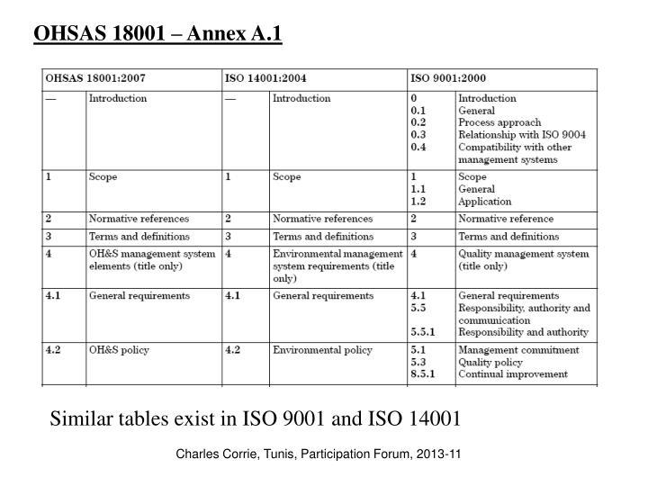 OHSAS 18001 – Annex A.1
