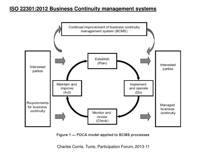 ISO 22301:2012 Business Continuity management systems