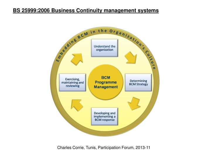 BS 25999:2006 Business Continuity management systems