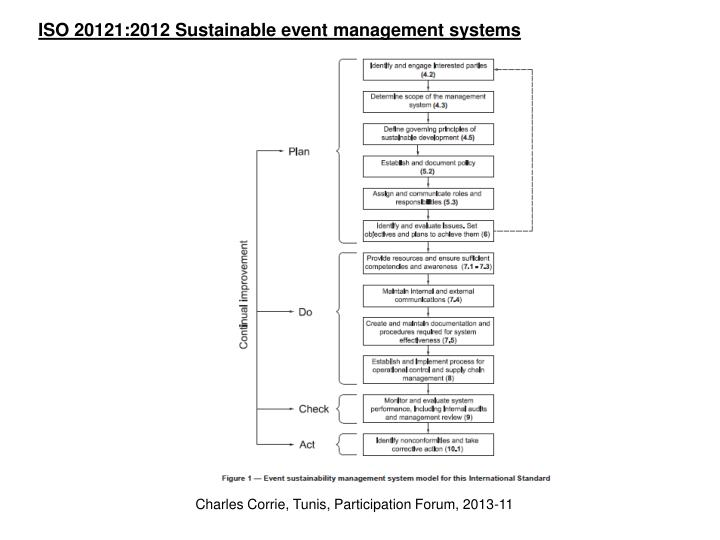 ISO 20121:2012 Sustainable event management systems