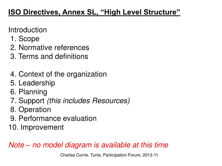 "ISO Directives, Annex SL, ""High Level Structure"""