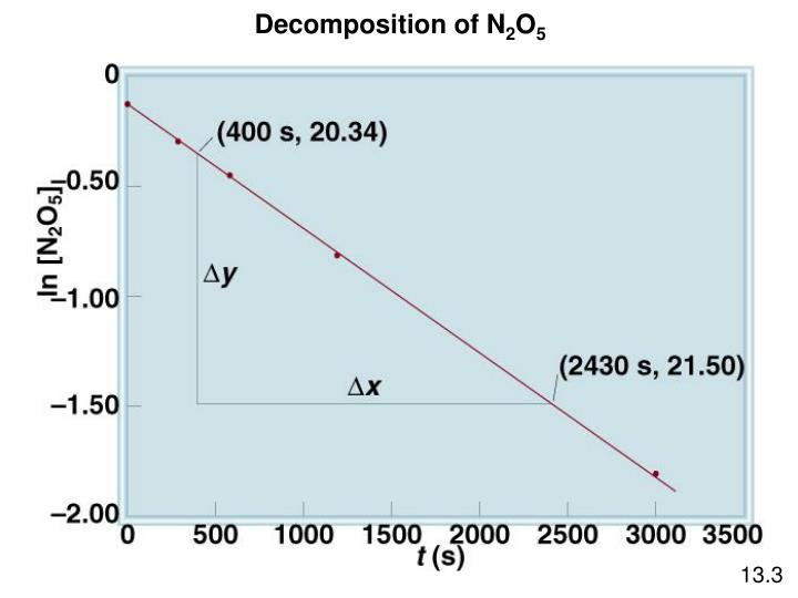 Decomposition of N