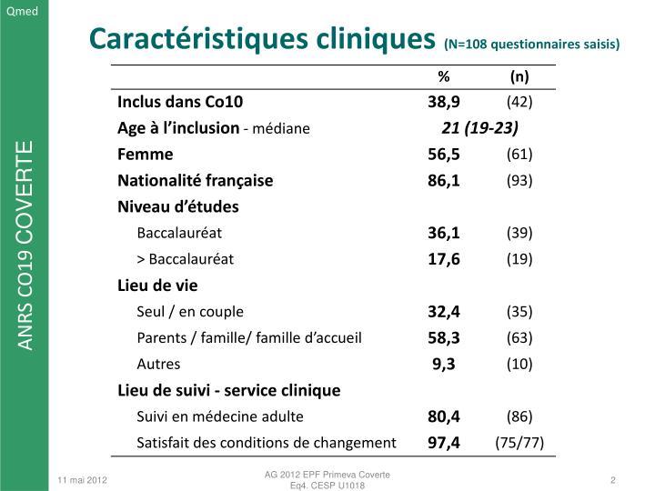 Caractéristiques cliniques