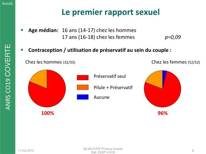 Le premier rapport sexuel