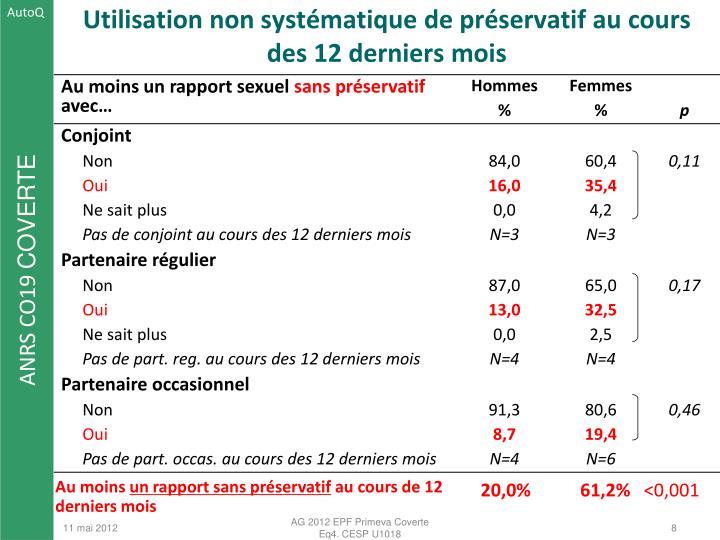 Utilisation non systématique de préservatif au cours des 12 derniers mois