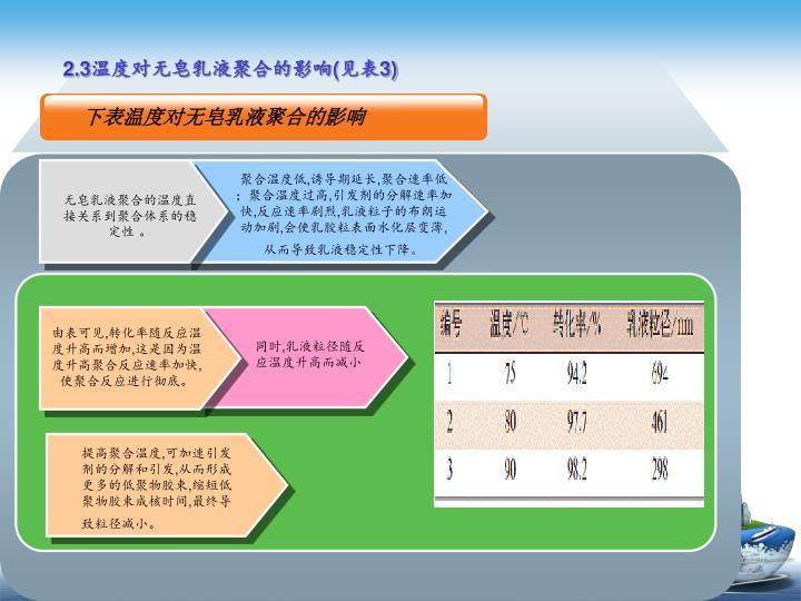 下表温度对无皂乳液聚合的影响