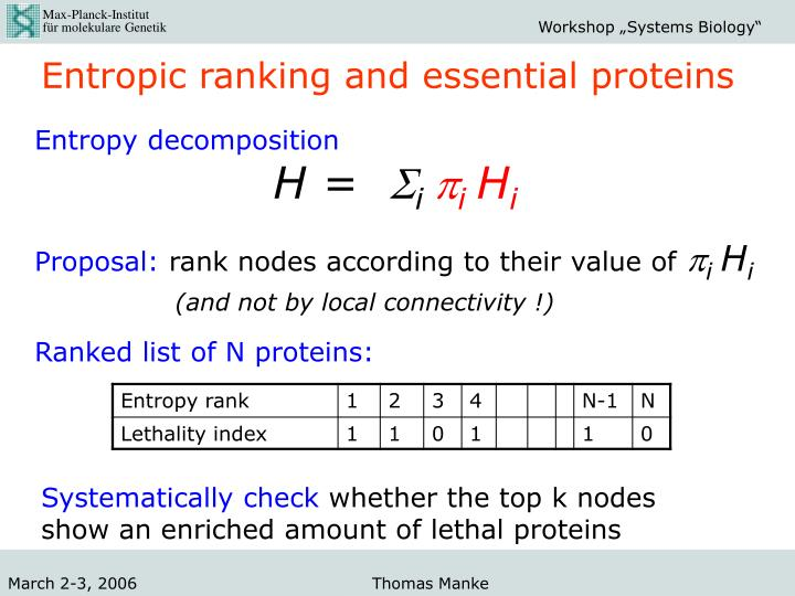 Entropic ranking and essential proteins