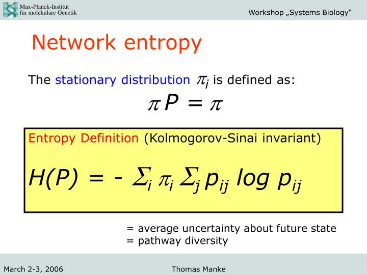 Network entropy