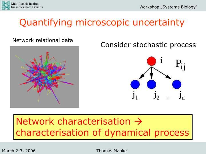 Quantifying microscopic uncertainty