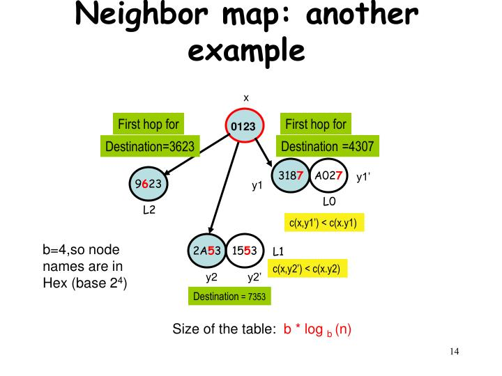 Neighbor map: another example