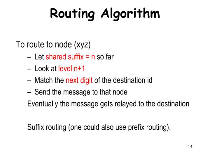 Routing Algorithm