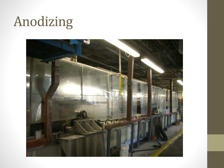 Anodizing
