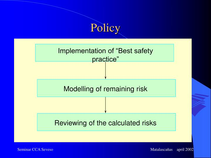"Implementation of ""Best safety practice"""