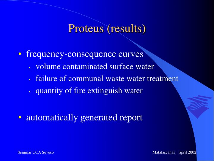 Proteus (results)