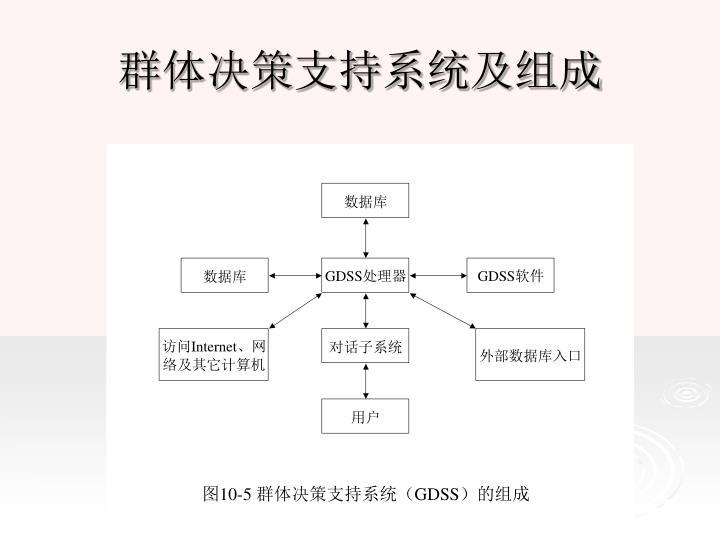 群体决策支持系统及组成