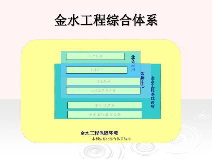 金水工程综合体系