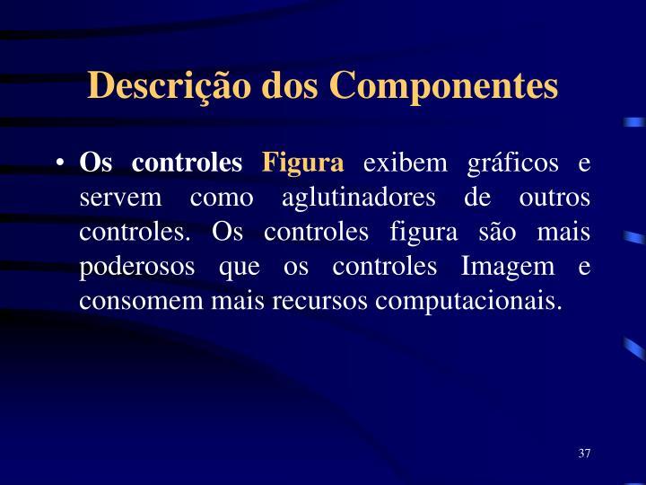 Descrição dos Componentes