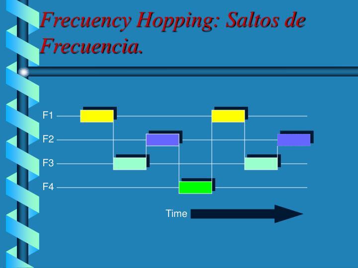 Frecuency Hopping: Saltos de Frecuencia.