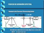 proceso de expansi n espectral