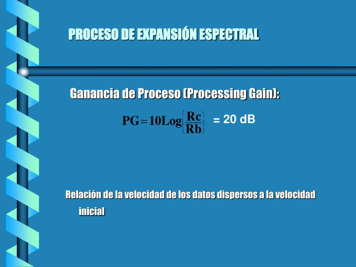 PROCESO DE EXPANSIÓN ESPECTRAL