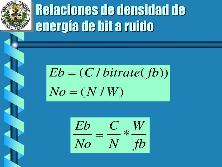 Relaciones de densidad de energía de bit a ruido