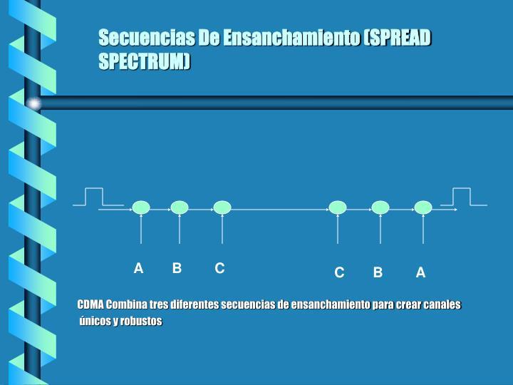 Secuencias De Ensanchamiento (SPREAD SPECTRUM)