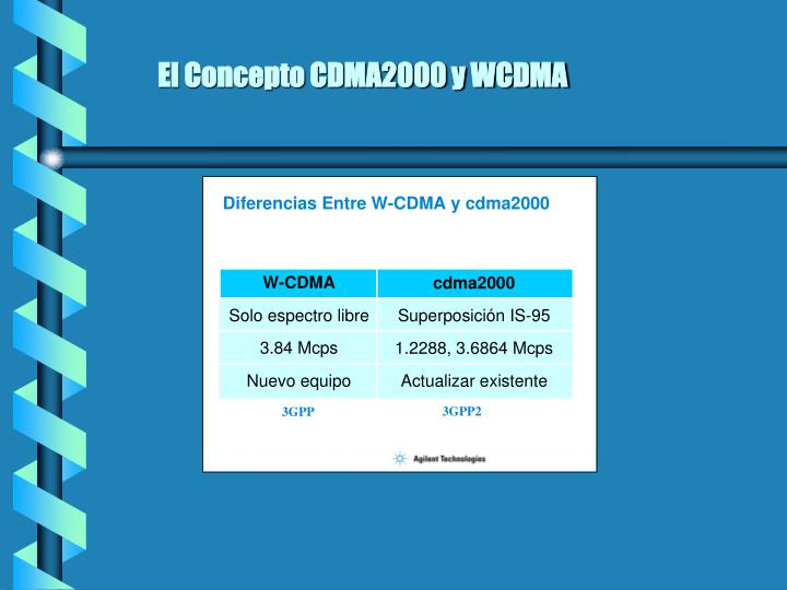 El Concepto CDMA2000 y WCDMA