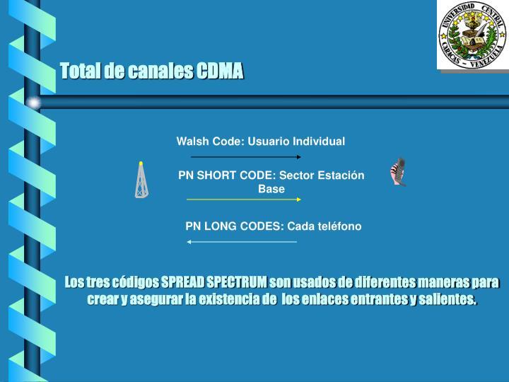 Total de canales CDMA