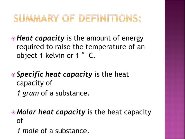 Summary of Definitions: