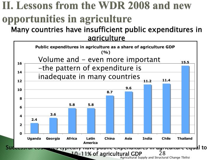 II. Lessons from the WDR 2008 and new opportunities in agriculture