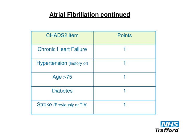 Atrial Fibrillation continued