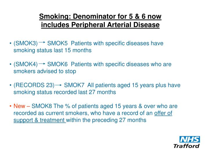 Smoking: Denominator for 5 & 6 now includes Peripheral Arterial Disease
