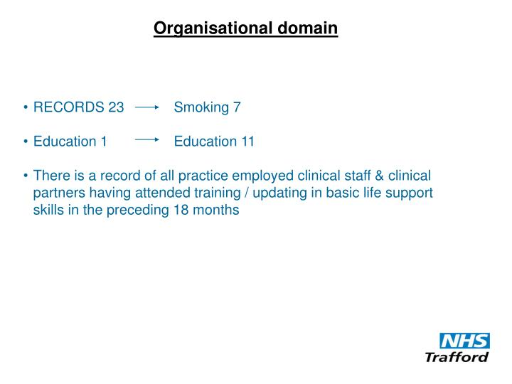 Organisational domain