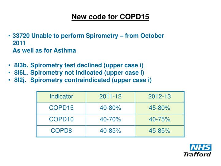 New code for COPD15